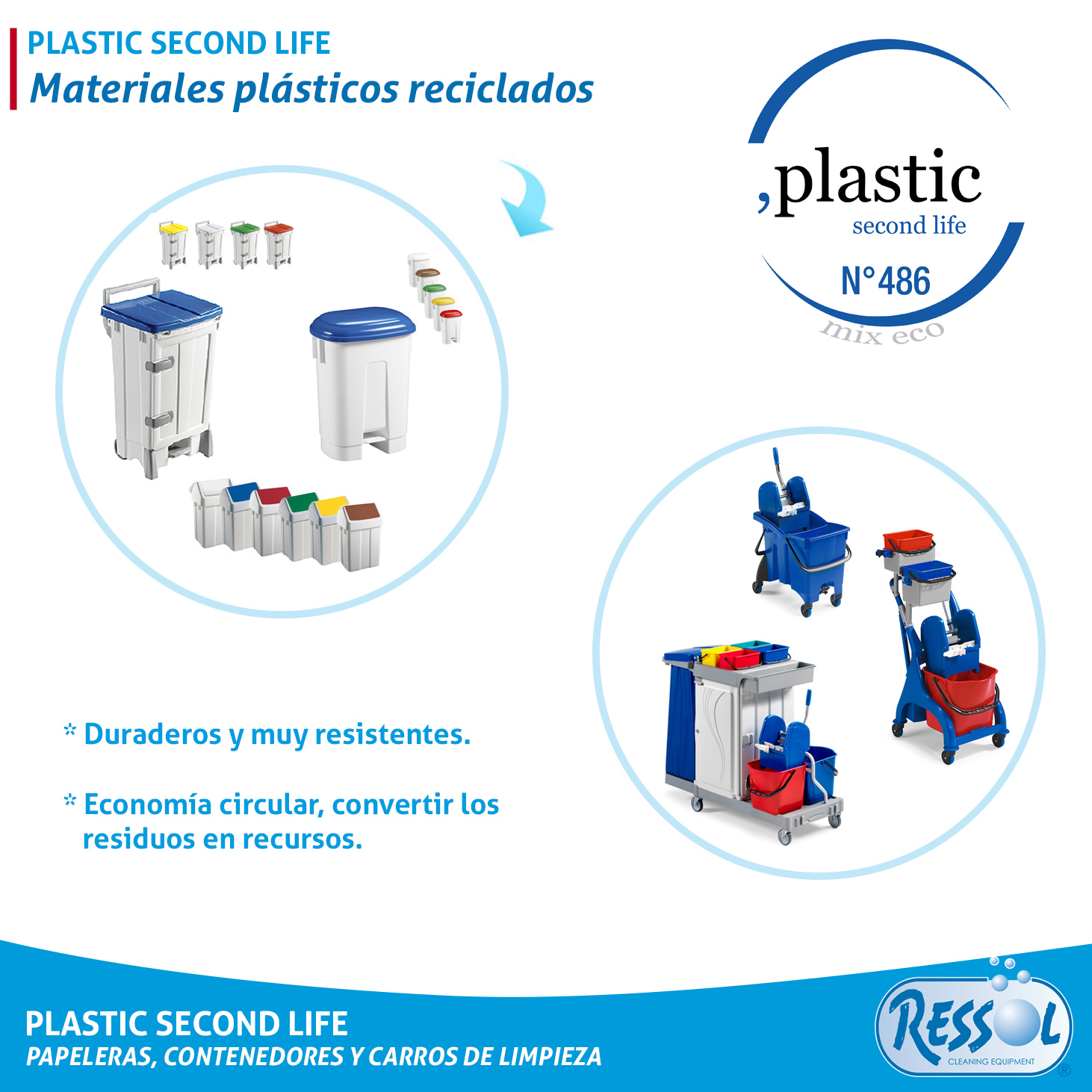 PLASTIC SECOND LIFE